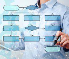 システム開発工程の流れとワークフロー